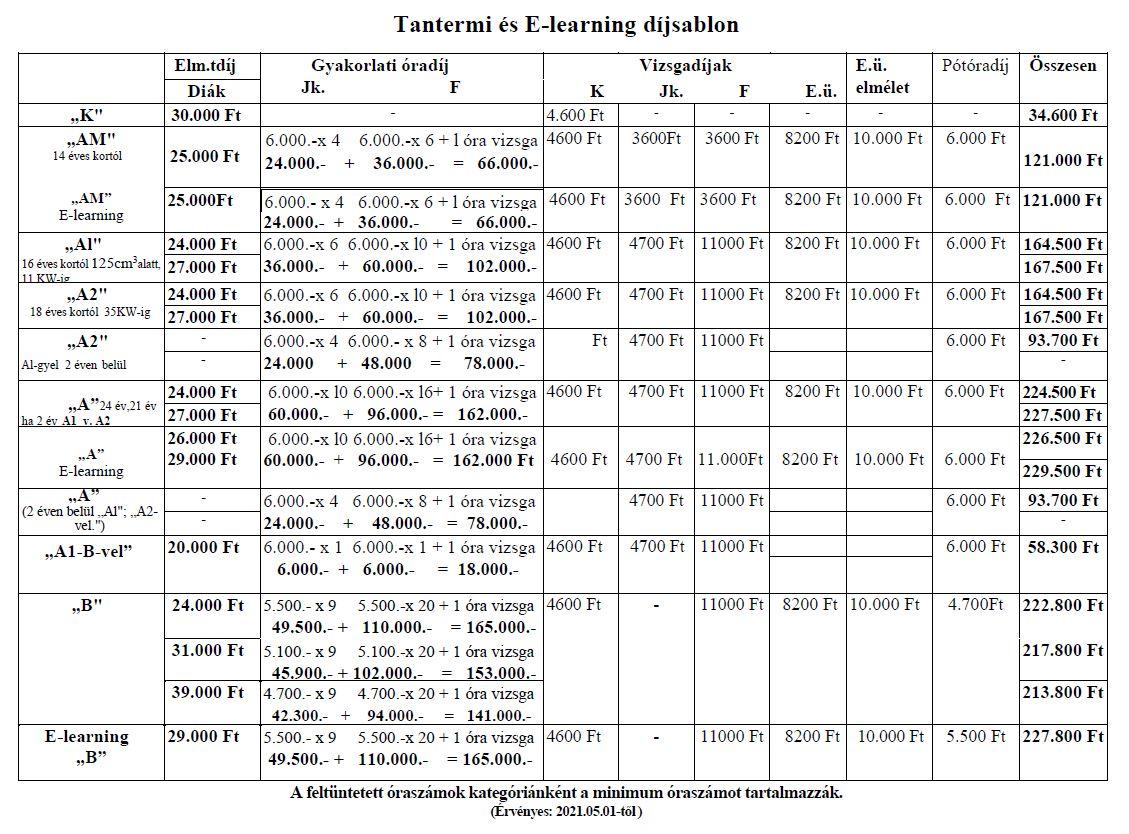 Tantermi és E-learning díjsablon